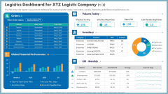 Case Competition Inflated Fuel Price In Logistics Firm Logistics Dashboard For XYZ Logistic Company Product Icons PDF