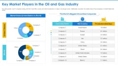 Case Competition Petroleum Sector Issues Key Market Players In The Oil And Gas Industry Ppt Styles Graphics Design PDF