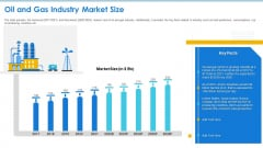 Case Competition Petroleum Sector Issues Oil And Gas Industry Market Size Ppt Ideas Guidelines PDF