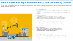 Case Competition Petroleum Sector Issues Recent Trends That Might Transform The Oil And Gas Industry Outlook Clipart PDF