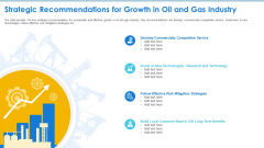 Case Competition Petroleum Sector Issues Strategic Recommendations For Growth In Oil And Gas Industry Diagrams PDF
