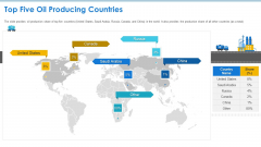 Case Competition Petroleum Sector Issues Top Five Oil Producing Countries Ppt Layouts Layouts PDF