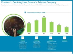 Case Competition Reduction In Existing Customer Of Telecommunication Company Problem 1 Declining User Base Of A Telecom Company Ppt File Summary PDF