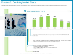 Case Competition Reduction In Existing Customer Of Telecommunication Company Problem 2 Declining Market Share Ppt Layouts Introduction PDF