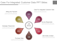 Case For Integrated Customer Data Ppt Slides