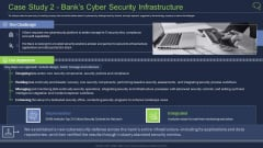 Case Study 2 Banks Cyber Security Infrastructure Ppt Pictures Example PDF
