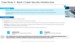 Case Study 2 Banks Cyber Security Infrastructure Topics PDF