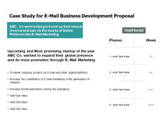 Case Study For E Mail Business Development Proposal Awareness Ppt PowerPoint Presentation Infographics Sample