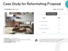Case Study For Refurnishing Proposal Ppt PowerPoint Presentation Summary Smartart