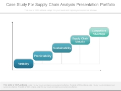 Case Study For Supply Chain Analysis Presentation Portfolio