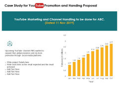 Case Study For You Tube Promotion And Handing Proposal Marketing Ppt PowerPoint Presentation Model Example Topics