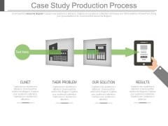 Case Study Production Process Ppt Slides
