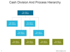 Cash Division And Process Hierarchy Ppt PowerPoint Presentation Deck