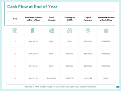 Cash Flow At End Of Year Investment Balance Ppt PowerPoint Presentation Pictures Influencers