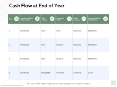Cash Flow At End Of Year Ppt PowerPoint Presentation Layouts Grid