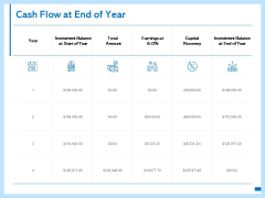 Cash Flow At End Of Year Ppt PowerPoint Presentation Pictures Example Introduction