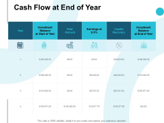 Cash Flow At End Of Year Ppt PowerPoint Presentation Show Examples