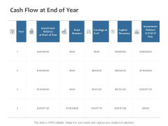 Cash Flow At End Of Year Ppt PowerPoint Presentation Styles Graphics Tutorials