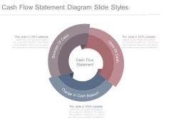 Cash Flow Statement Diagram Slide Styles
