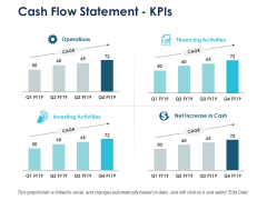 Cash Flow Statement Kpis Business Ppt PowerPoint Presentation Gallery Introduction