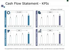 Cash Flow Statement Kpis Ppt PowerPoint Presentation Clipart