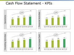 Cash Flow Statement Kpis Ppt PowerPoint Presentation File Portfolio