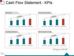 Cash Flow Statement Kpis Ppt PowerPoint Presentation Gallery Background Designs