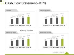 Cash Flow Statement Kpis Ppt PowerPoint Presentation Ideas Graphics