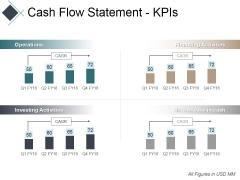 Cash Flow Statement Kpis Ppt PowerPoint Presentation Ideas Master Slide
