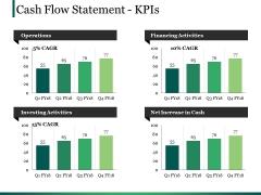 Cash Flow Statement Kpis Ppt PowerPoint Presentation Inspiration Portrait