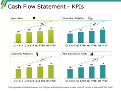 Cash Flow Statement Kpis Ppt PowerPoint Presentation Model File Formats
