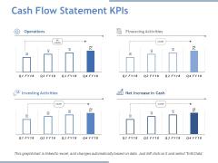 Cash Flow Statement Kpis Ppt PowerPoint Presentation Model Samples