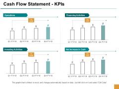 Cash Flow Statement Kpis Ppt Powerpoint Presentation Styles Graphics Tutorials