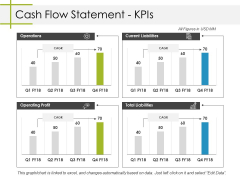 Cash Flow Statement Kpis Ppt PowerPoint Presentation Styles Themes