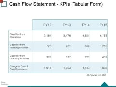 Cash Flow Statement Kpis Tabular Form Ppt PowerPoint Presentation Gallery Good