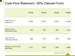 Cash Flow Statement Kpis Tabular Form Ppt PowerPoint Presentation Gallery Infographic Template