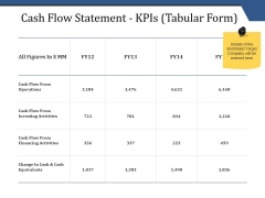 Cash Flow Statement Kpis Tabular Form Ppt PowerPoint Presentation Inspiration Master Slide