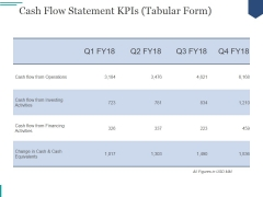 Cash Flow Statement Kpis Tabular Form Ppt PowerPoint Presentation Inspiration