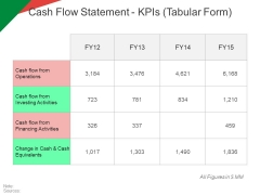 Cash Flow Statement Kpis Tabular Form Ppt PowerPoint Presentation Model Graphic Tips