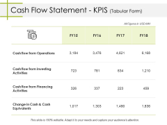 Cash Flow Statement Kpis Tabular Form Ppt PowerPoint Presentation Portfolio Vector