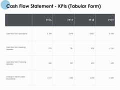Cash Flow Statement Kpis Tabular Form Ppt PowerPoint Presentation Slides Sample