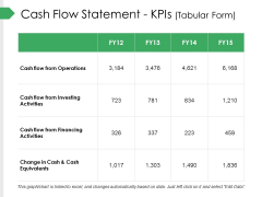 Cash Flow Statement Kpis Tabular Form Ppt PowerPoint Presentation Slides Skills