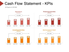 Cash Flow Statement Kpis Template 1 Ppt PowerPoint Presentation Pictures Microsoft