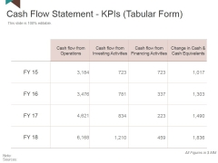 Cash Flow Statement Kpis Template 1 Ppt PowerPoint Presentation Pictures Objects