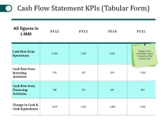 Cash Flow Statement Kpis Template 1 Ppt PowerPoint Presentation Templates