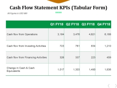 Cash Flow Statement Kpis Template 2 Ppt PowerPoint Presentation Layouts Gridlines