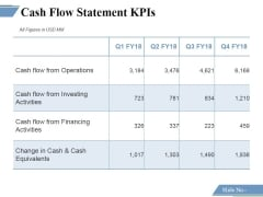 Cash Flow Statement Kpis Template 2 Ppt PowerPoint Presentation Show Graphics Download