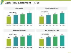 Cash Flow Statement Kpis Template 2 Ppt PowerPoint Presentation Styles Ideas