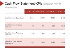 Cash Flow Statement Kpis Template 2 Ppt PowerPoint Presentation Summary Slides