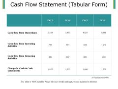 Cash Flow Statement Ppt PowerPoint Presentation Model Slideshow